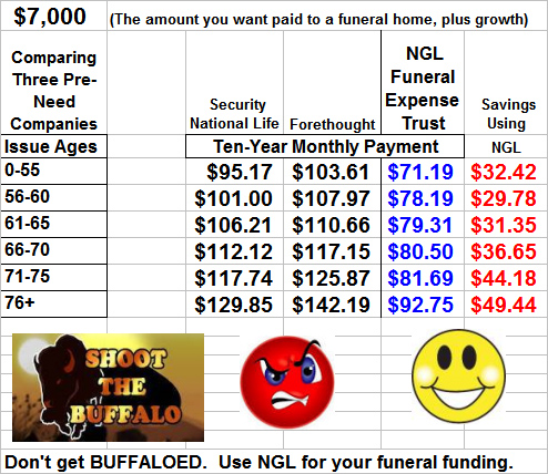 paying for a funeral with life insurance