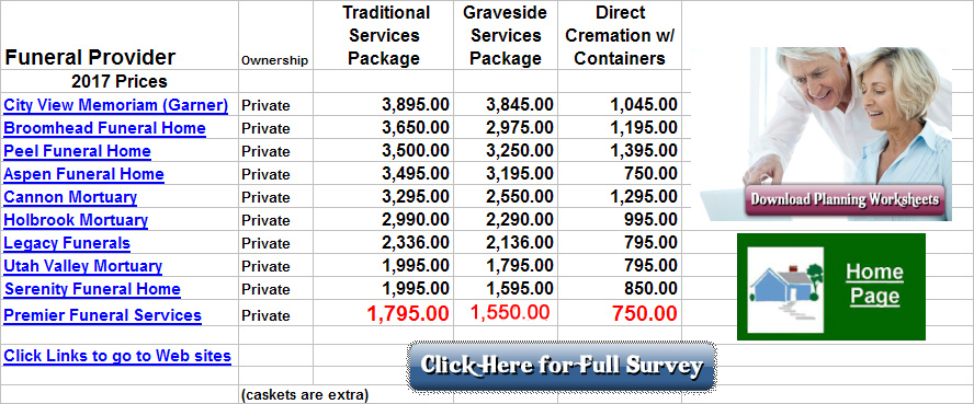 Gwic funeral expenses calculator.
